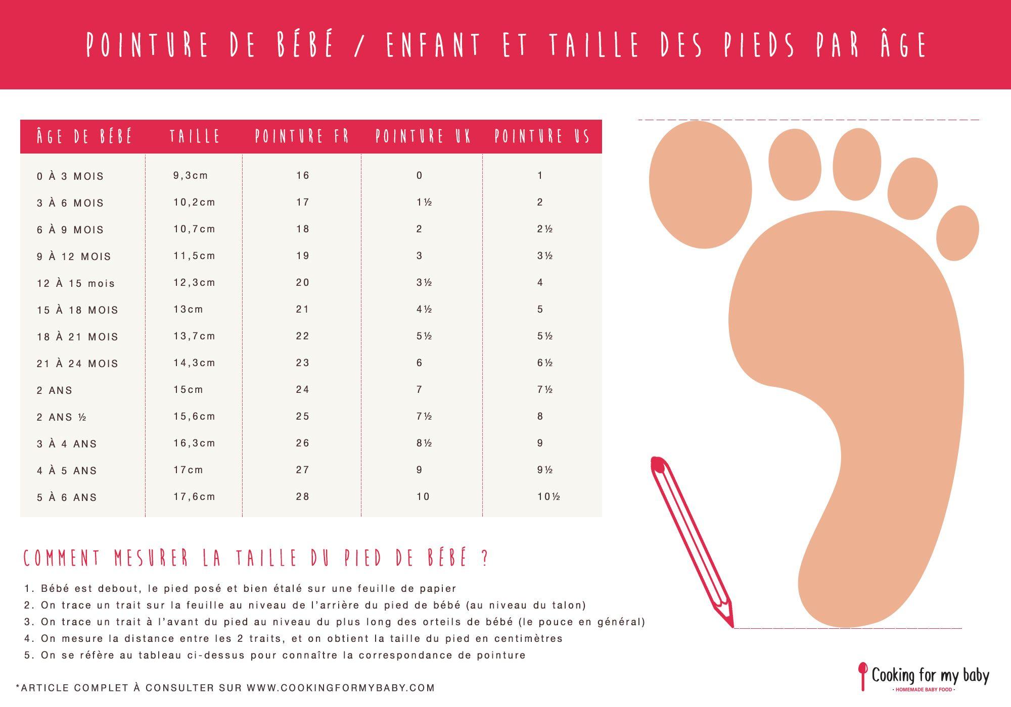 taille de pied bébé