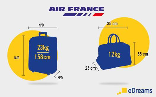 valise 23 kg dimension