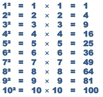 2 squared